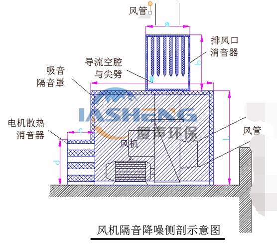 纸塑工厂除尘风机设计图1_副本.png