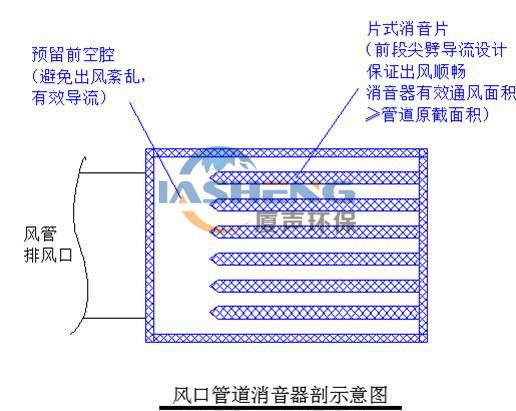 纸塑工厂除尘风机设计图2_副本.jpg