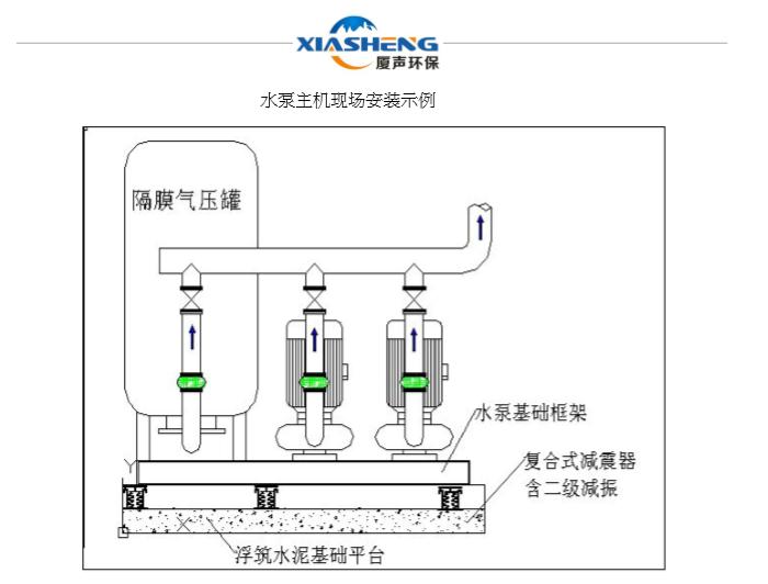 水泵房减振降噪设计方案